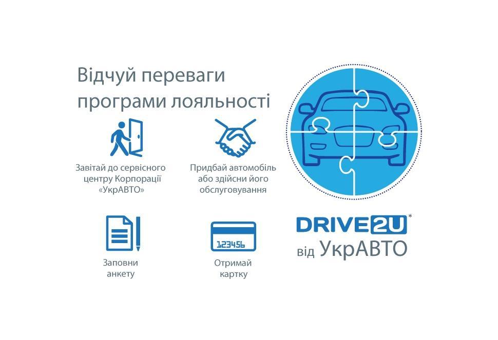 Програма лояльності «Drive2U»